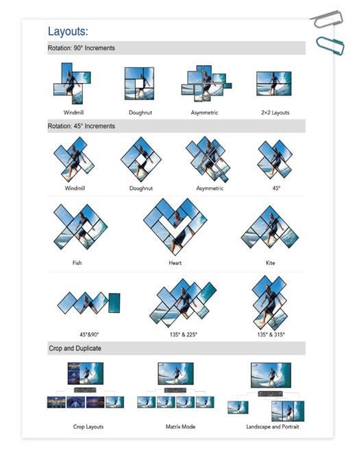 Tính năng tạo profile trong giai phap man hinh ghep videowall